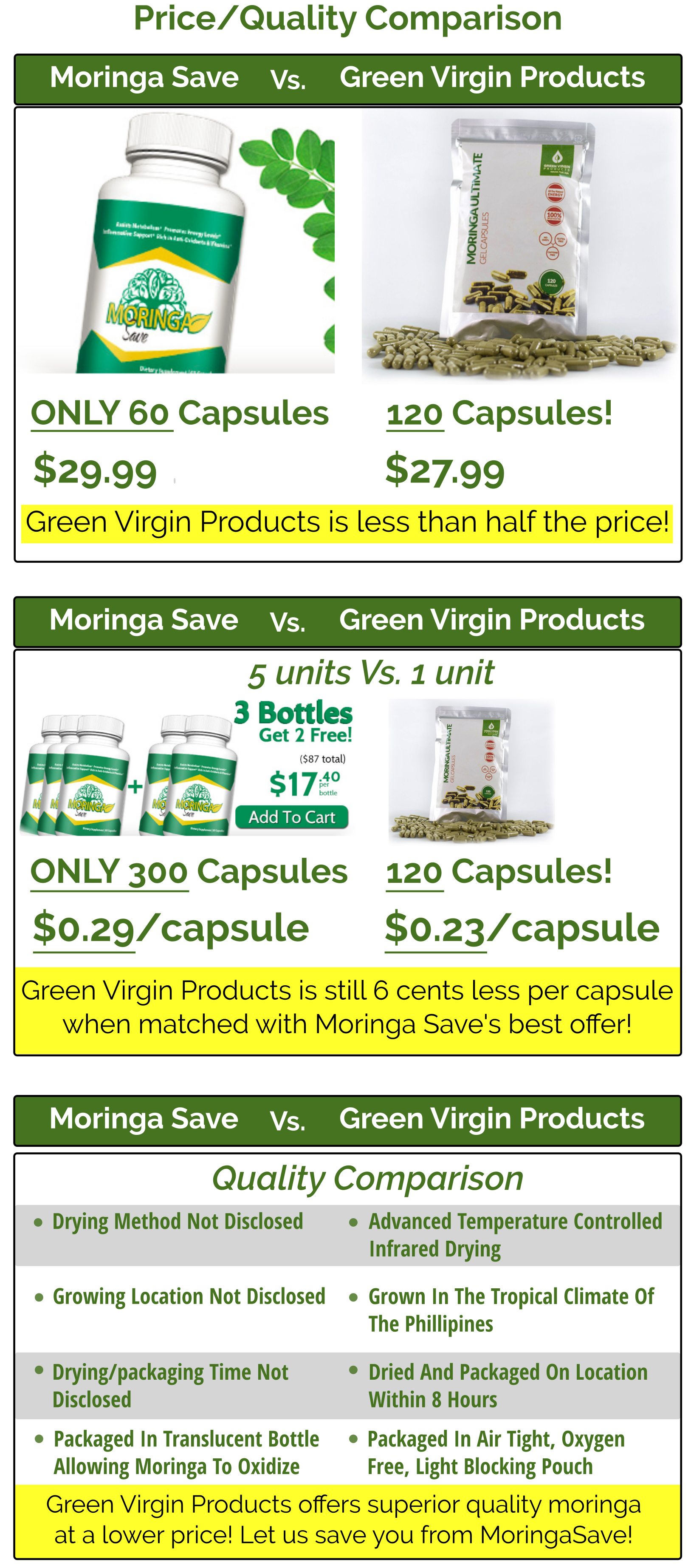 moringa-save-comparison.png